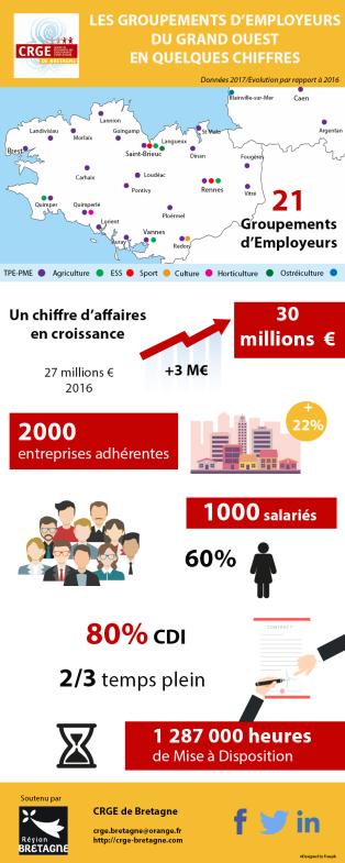 infographie-CRGEBretagne