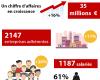 Infographie chiffres clés 2018 groupements d'employeurs bretagne et normandie